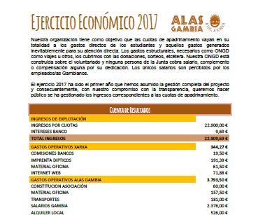 Ejercicio económico 2017